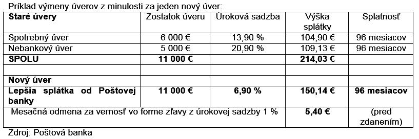 tabulka-inzercia-nestandard1